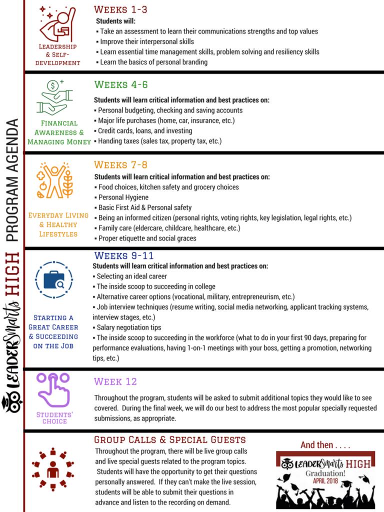 LeaderSmarts High Program Agenda